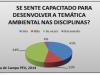 Gráfico 3. Distribuição percentual da capacitação declarada pelos professores. Todos os níveis - Petrolina-PE e Juazeiro-BA