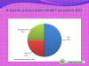 Gráfico 8. Distribuição percentual da Existência de áreas verdes na escola. Todos os níveis - Juazeiro-BA